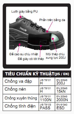 tieu-chuan-tsh-300